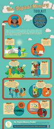Best IFLA Poster 2015:Digital Memory Toolkit – a free resource to assist community projects