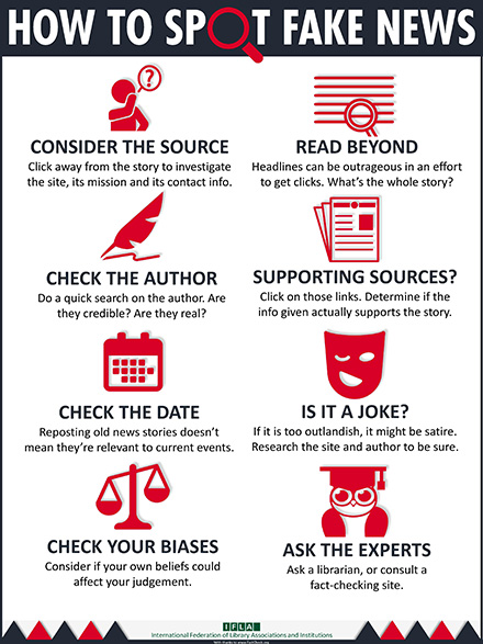 IFLA Fake News Infographic
