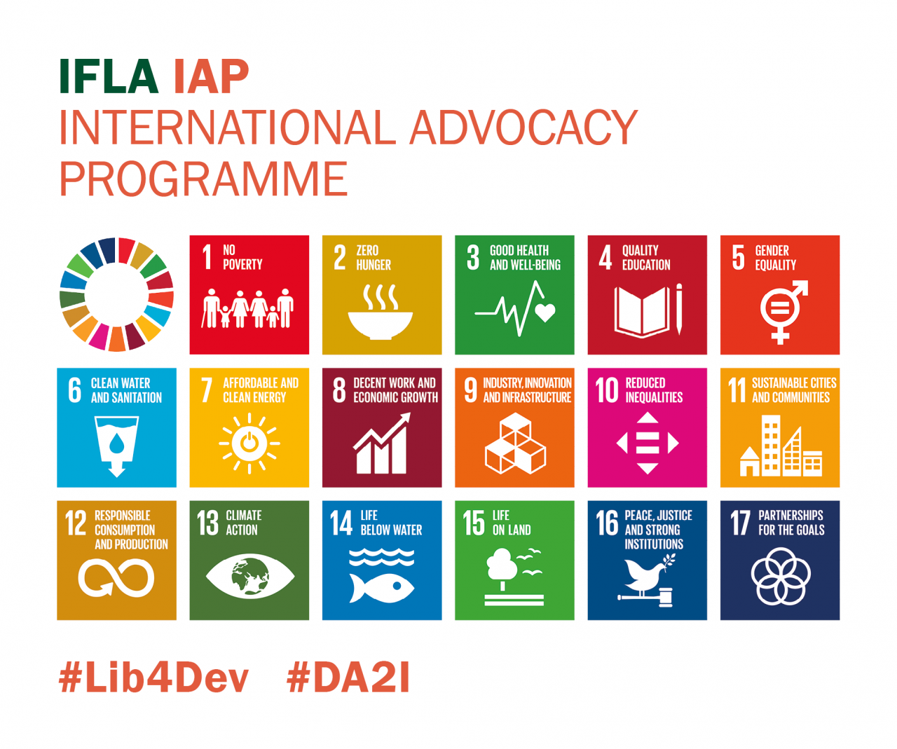 IFLA International Advocacy Programme (IAP)