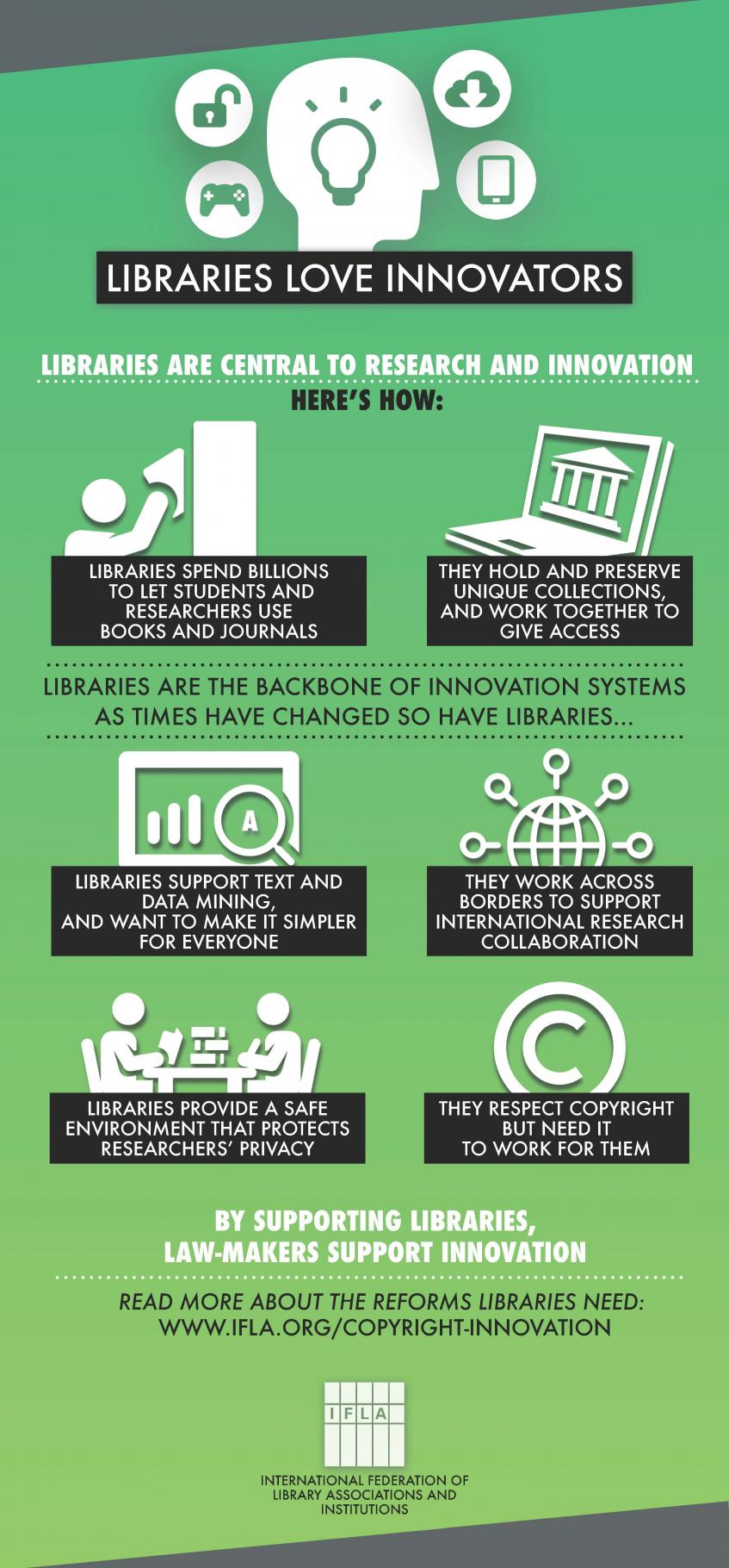 Libraries Love Innovators