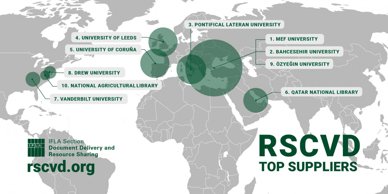 Global Map Top Ten RSCVD suppliers